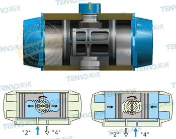 AT系列气动执行器结构图