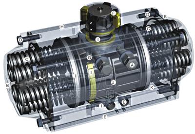 at系列气动执行器–设计特点图片