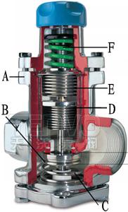 Y14H直接作用式波纹管减压阀解剖图