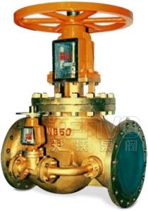 Jyu41W型带旁通氧气截止阀实物图