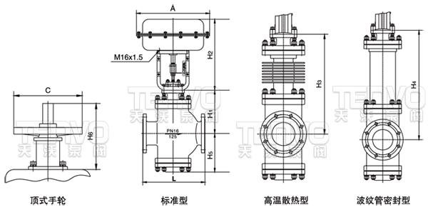 zjhn气动薄膜双座调节阀结构图