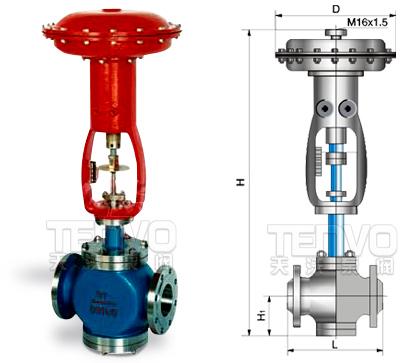 ZMAP、zmbp调节阀结构图