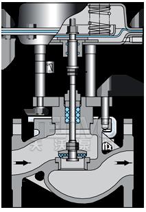 气动薄膜三通切断阀图片