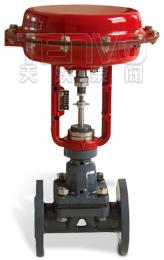 ZMAT、ZMBT气动薄膜隔膜调节阀