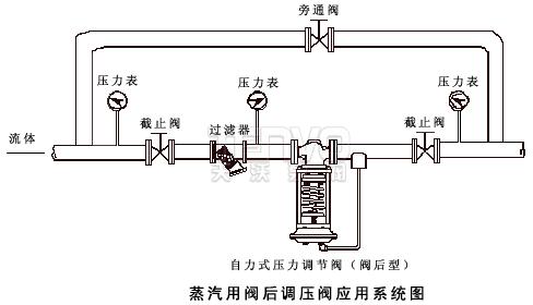 蒸汽用阀后自力式压力调节阀应用系统图图片