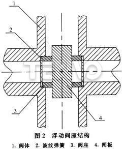 浮动阀座结构