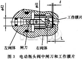 电动瓶头阀中闸刀和工作膜片