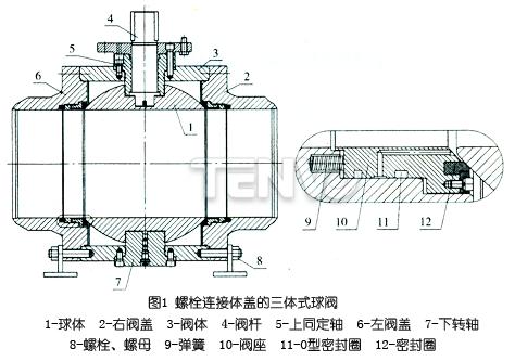 螺栓连接体盖的三体式球阀