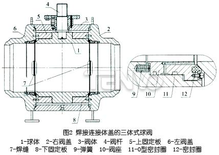 焊接连接体盖的三体式球阀