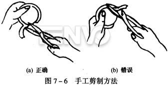 手工剪制方法