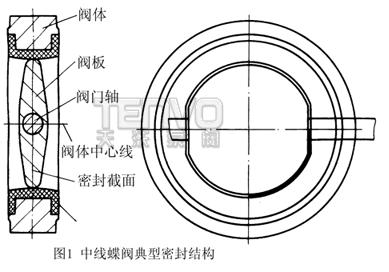 中线蝶阀典型密封结构