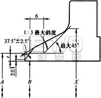 ASME标准对接焊端坡口