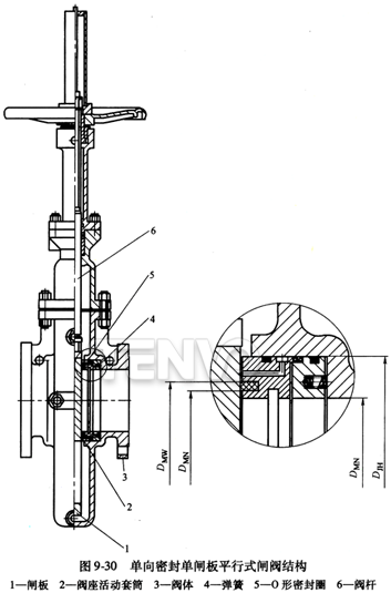 单向密封单闸板平行式闸阀结构