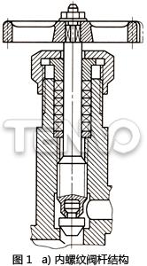 内螺纹阀杆结构