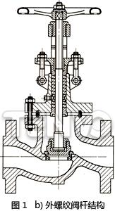 外螺纹阀杆结构