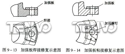 加强板焊接修复示意图