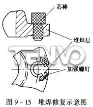 堆焊修复示意图