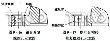 螺纹孔示意图