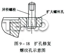 扩孔修复螺纹孔示意图