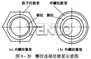 螺纹连接处修复示意图