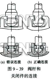 阀杆和关闭件的连接