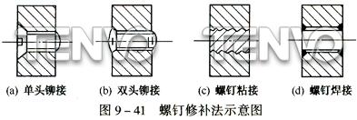 螺钉修补法示意图