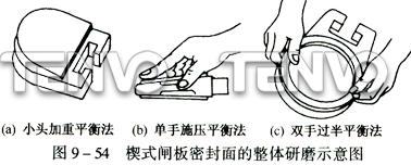 楔式闸板密封的整体研磨示意图
