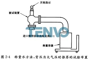 称量水方法,背压为大气压时推荐的试验布置