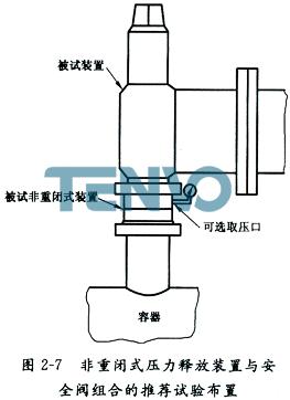 非重闭式压力释放装置与安全阀组合的推荐试验布置