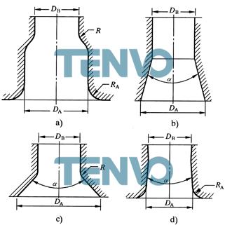 试验容器与压力释放装置间连接附件的推荐内部断面形状