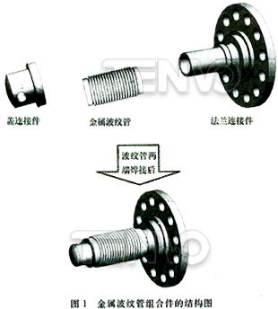 金属波纹管组合件的结构图