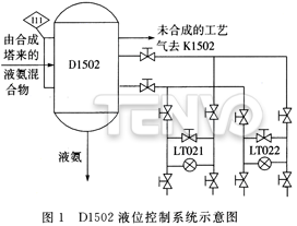 D1502液位控制系统示意图