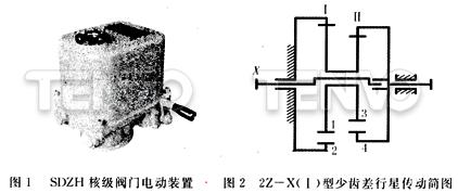 SDZH核级阀门电动装置