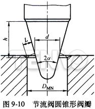 截流阀圆锥形阀瓣