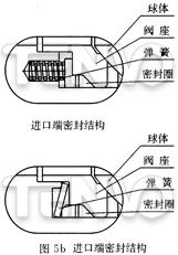 固定硬密封球阀阀座型式及内件材料