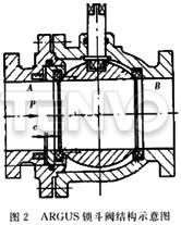 浮动球锁斗阀的结构示意图