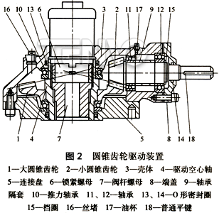 圆锥齿轮驱动装置结构图