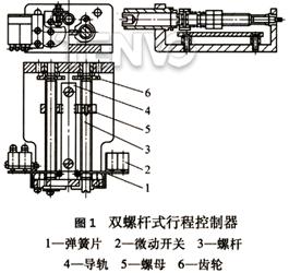 双螺杆式行程控制器