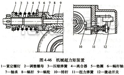 机械超力矩装置