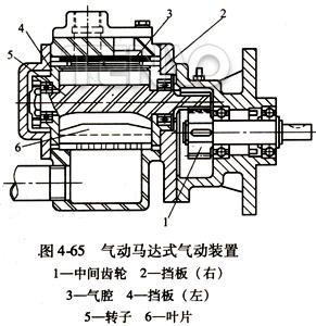 气动马达式气动装置