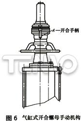 气缸式开合螺母手动机构