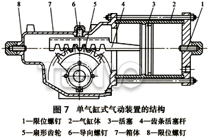 单气缸式气动装置的结构