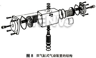 双气缸式气动装置的结构
