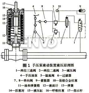 手压泵液动装置液压原理图