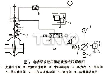 电动泵或液压驱动装置液压原理图