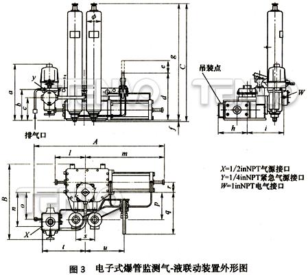 电子式爆管监测气-液联动装置外形图