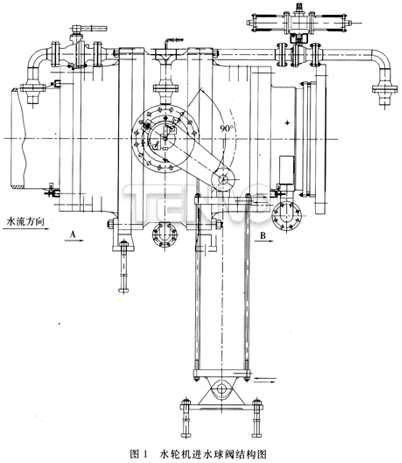水轮机进水球阀结构图
