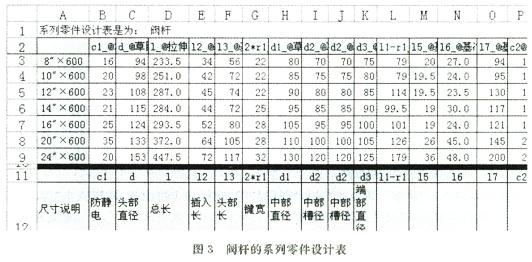 阀杆的系列零件设计表
