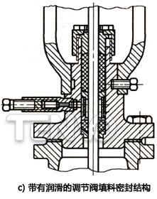 带有润滑的调节阀填料密封结构图