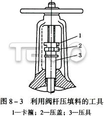 利用阀杆压填料的工具